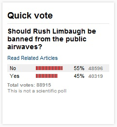 CNN poll on Rush Limbaugh